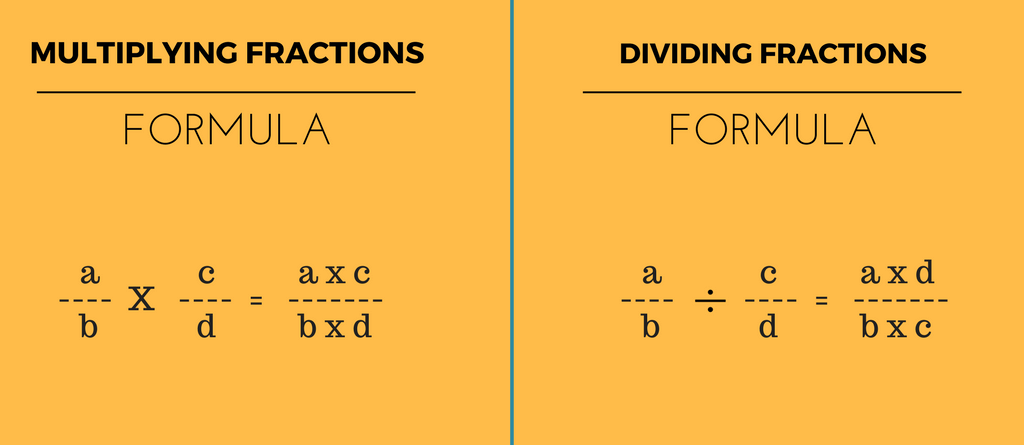 multiplying-and-dividing-fraction-calculator-formula