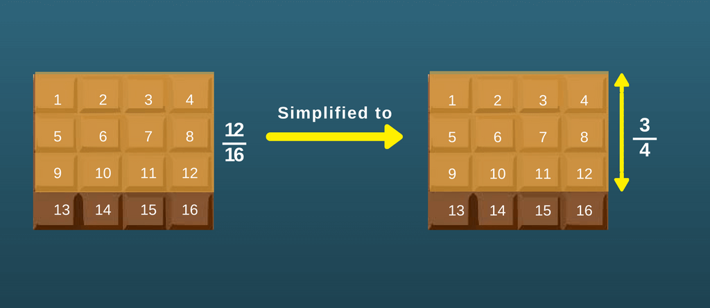 simplifying-fractions-1