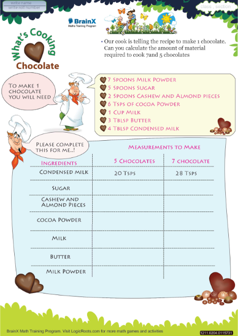 Whats Cooking Chocolate worksheet