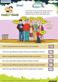 Subtraction worksheet - Family Years