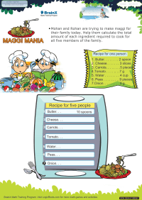 Multiplication worksheet - Maggi Mania