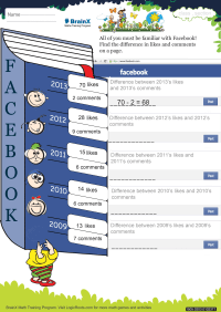 Facebook worksheet