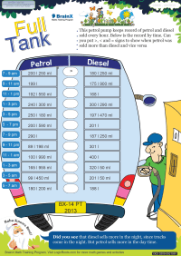 Full Tank worksheet