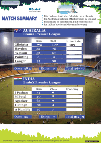 Match Summary worksheet