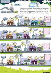 Milk Route 420 worksheet