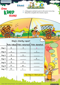 One Kind King worksheet
