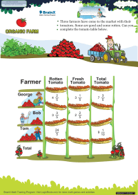 Organic Farm worksheet