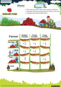 Organic Farm worksheet