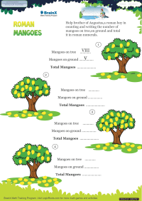 Roman Mangoes worksheet