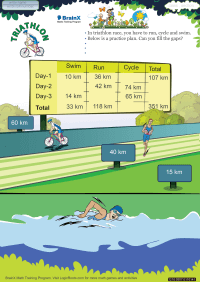 Triathlon worksheet
